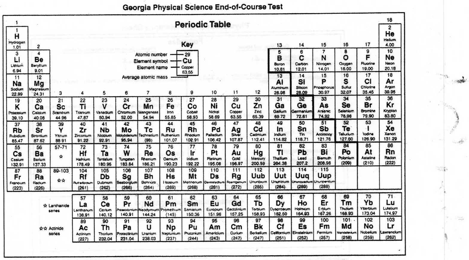 Lee keller periodic tableg urtaz Gallery